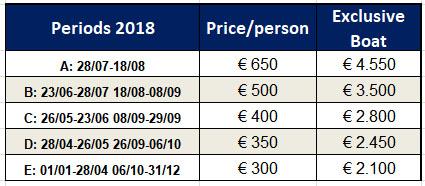 prezzi yemanja eng 2018